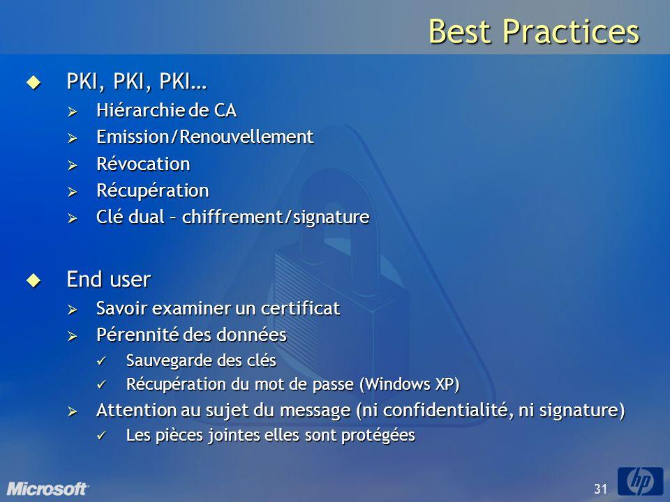 31 Best Practices PKI, PKI, PKI… PKI, PKI, PKI… Hiérarchie de CA Hiérarchie de CA Emission/Renouvellement Emission/Renouvellement Révocation Révocatio