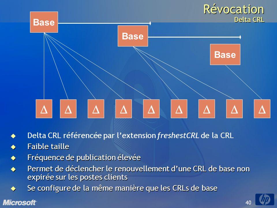 40 Révocation Delta CRL Delta CRL référencée par lextension freshestCRL de la CRL Faible taille Faible taille Fréquence de publication élevée Fréquenc