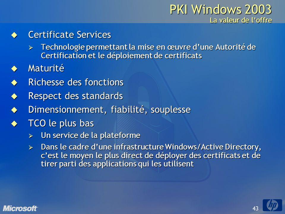 43 PKI Windows 2003 La valeur de loffre Certificate Services Certificate Services Technologie permettant la mise en œuvre dune Autorité de Certificati