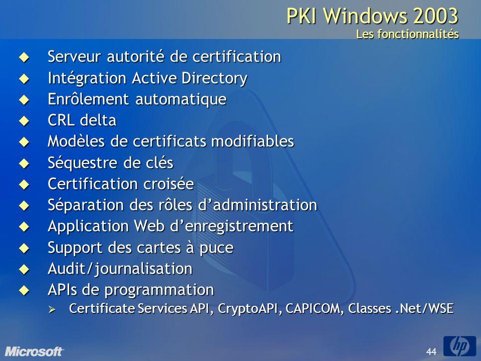 44 PKI Windows 2003 Les fonctionnalités Serveur autorité de certification Serveur autorité de certification Intégration Active Directory Intégration A