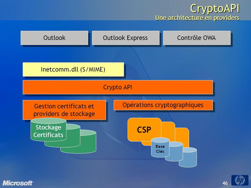 46 CryptoAPI Une architecture en providers CSP Base Clés Crypto API Gestion certificats et providers de stockage Opérations cryptographiques Stockage