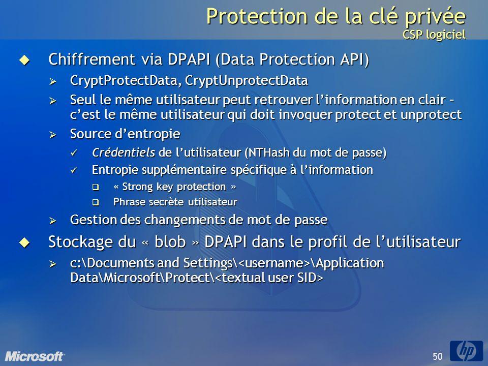 50 Protection de la clé privée CSP logiciel Chiffrement via DPAPI (Data Protection API) Chiffrement via DPAPI (Data Protection API) CryptProtectData,