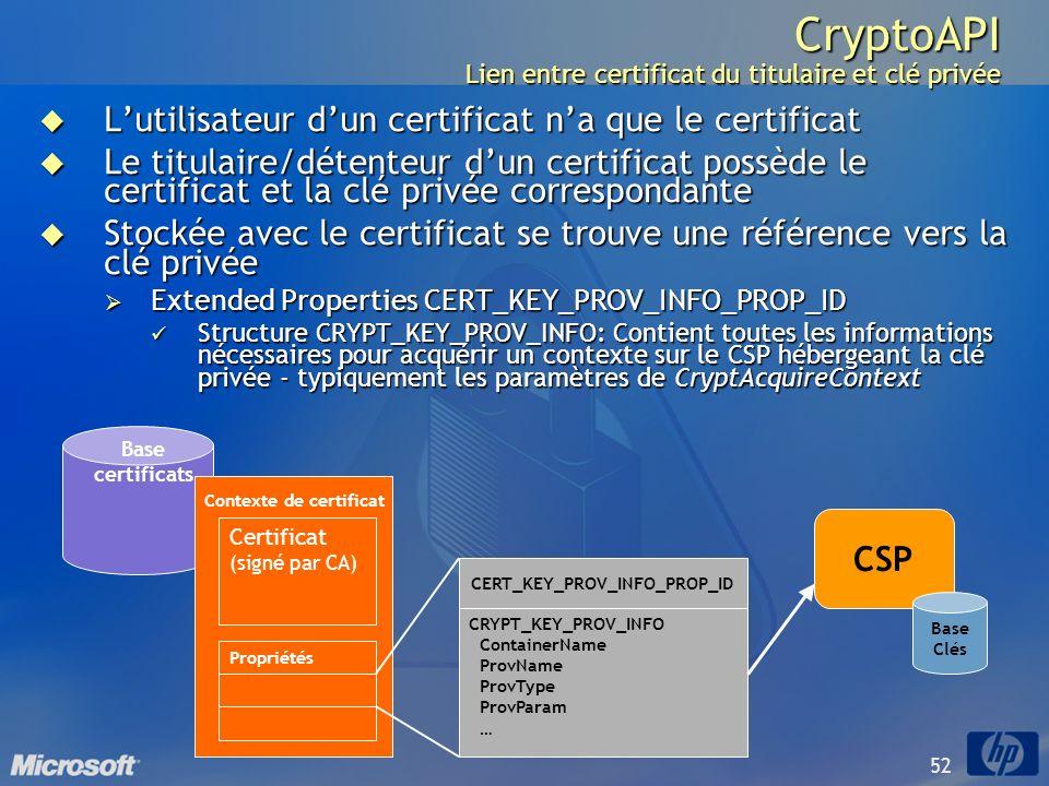 52 CryptoAPI Lien entre certificat du titulaire et clé privée Lutilisateur dun certificat na que le certificat Lutilisateur dun certificat na que le c