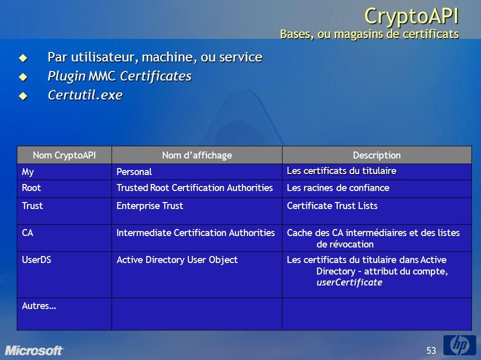 53 CryptoAPI Bases, ou magasins de certificats Par utilisateur, machine, ou service Par utilisateur, machine, ou service Plugin MMC Certificates Plugi