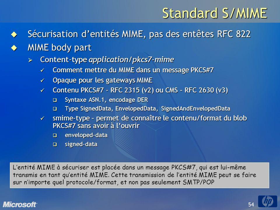 54 Standard S/MIME Standard S/MIME Sécurisation dentités MIME, pas des entêtes RFC 822 Sécurisation dentités MIME, pas des entêtes RFC 822 MIME body p