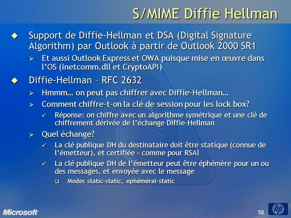 58 S/MIME Diffie Hellman Support de Diffie-Hellman et DSA (Digital Signature Algorithm) par Outlook à partir de Outlook 2000 SR1 Support de Diffie-Hel
