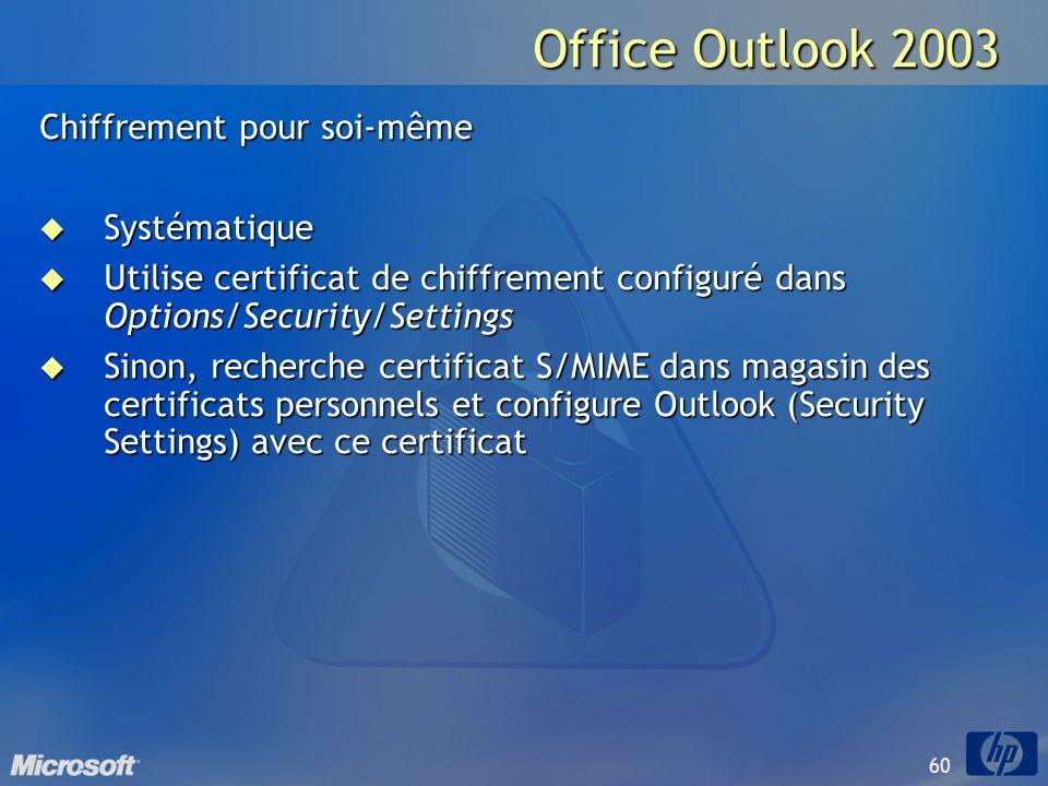 60 Office Outlook 2003 Chiffrement pour soi-même Systématique Systématique Utilise certificat de chiffrement configuré dans Options/Security/Settings