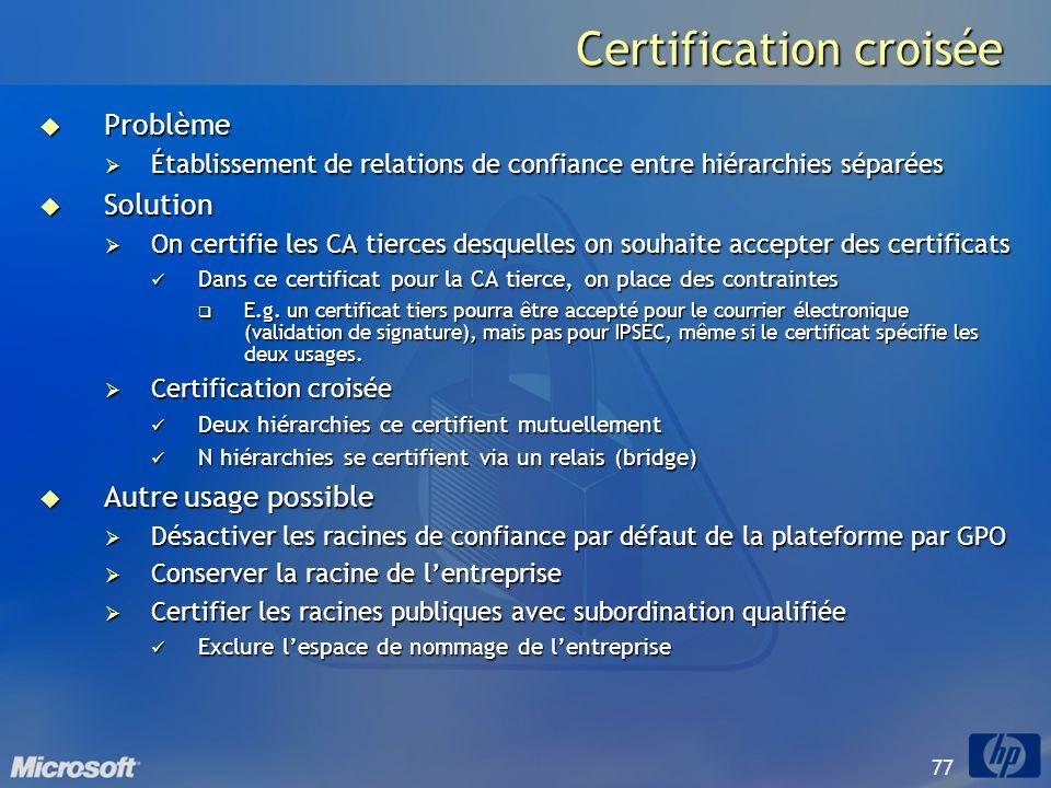 77 Certification croisée Problème Problème Établissement de relations de confiance entre hiérarchies séparées Établissement de relations de confiance
