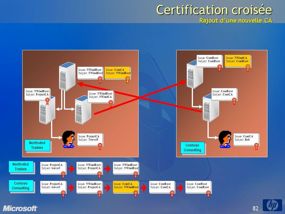 82 Certification croisée Rajout dune nouvelle CA Contoso Consulting Issuer: ContCA Subject: Bob Issuer: ContCA Subject: Bob Issuer: ContRoot Subject: