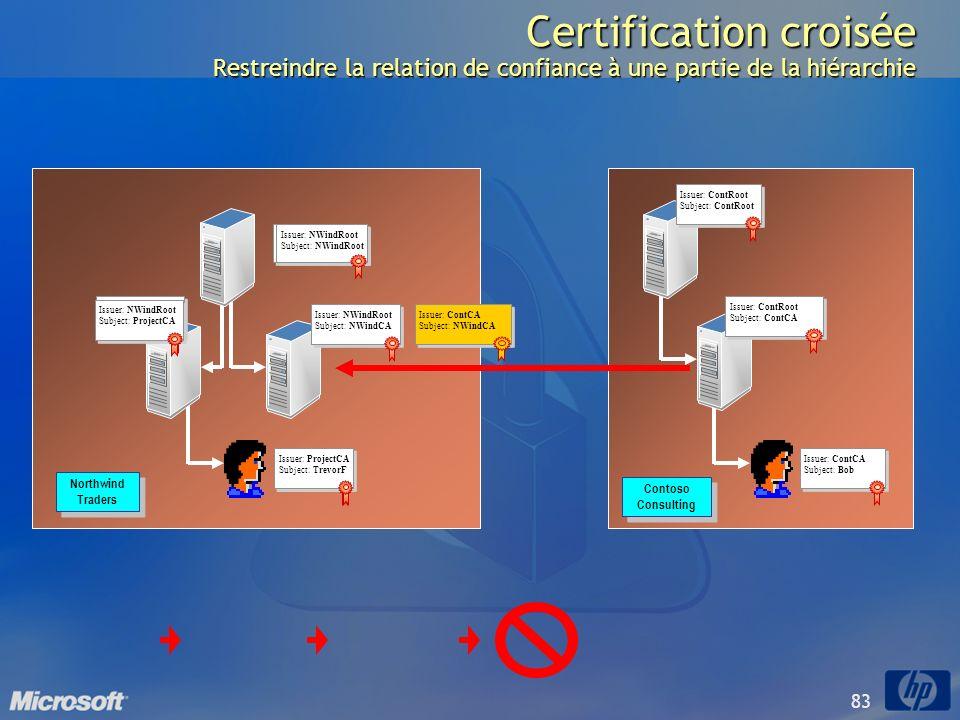 83 Certification croisée Restreindre la relation de confiance à une partie de la hiérarchie Contoso Consulting Issuer: ContCA Subject: Bob Issuer: Con