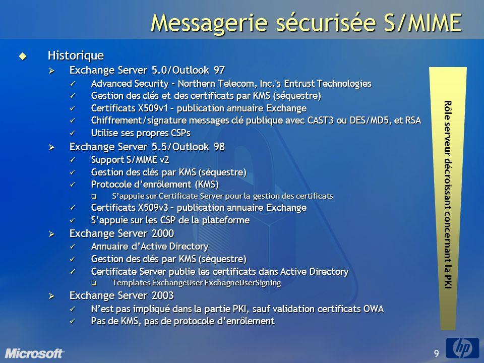 20 Format des certificats S/MIME X509v3 (RFC 3280) X509v3 (RFC 3280) Champ Subject contient adresse e-mail RFC 822 Champ Subject contient adresse e-mail RFC 822 Exemple E=jyp@microsoft.com Exemple E=jyp@microsoft.com Ou extension Subject Alternative Name contient adresse e-mail RFC 822, exemple RFC822 Name=jyp@microsoft.com Ou extension Subject Alternative Name contient adresse e-mail RFC 822, exemple RFC822 Name=jyp@microsoft.com Exigence débrayable Outlook et OWA Exigence débrayable Outlook et OWA Champ Key Usage doit contenir Digital Signature et/ou Data/Key Encipherment selon lusage du certificat S/MIME (signature et/ou confidentialité) Champ Key Usage doit contenir Digital Signature et/ou Data/Key Encipherment selon lusage du certificat S/MIME (signature et/ou confidentialité) Si présente, extension Extended Key Usage doit indiquer Secure Email (1.3.6.1.5.5.7.3.4) Si présente, extension Extended Key Usage doit indiquer Secure Email (1.3.6.1.5.5.7.3.4) Extension AIA – si présente, facilite la construction de la chaine de certificats tout en permettant une taille des messages réduite Extension AIA – si présente, facilite la construction de la chaine de certificats tout en permettant une taille des messages réduite Pour Outlook et OWA Pour Outlook et OWA Extension CDP – si présente, facilite la vérification de la révocation Extension CDP – si présente, facilite la vérification de la révocation Extension SMIME Capabilities – si présente, facilite le choix dun algorithme fort tout en maintenant la lisibilité Extension SMIME Capabilities – si présente, facilite le choix dun algorithme fort tout en maintenant la lisibilité Office Outlook seulement Office Outlook seulement