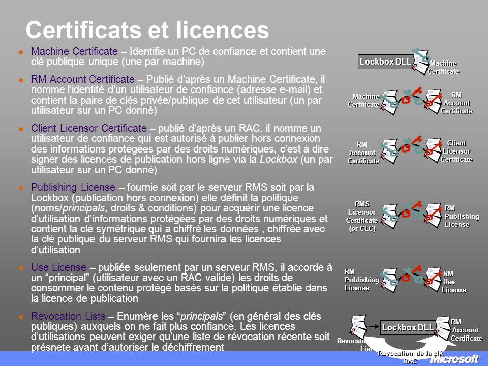 Certificats et licences Machine Certificate – Identifie un PC de confiance et contient une clé publique unique (une par machine) RM Account Certificat