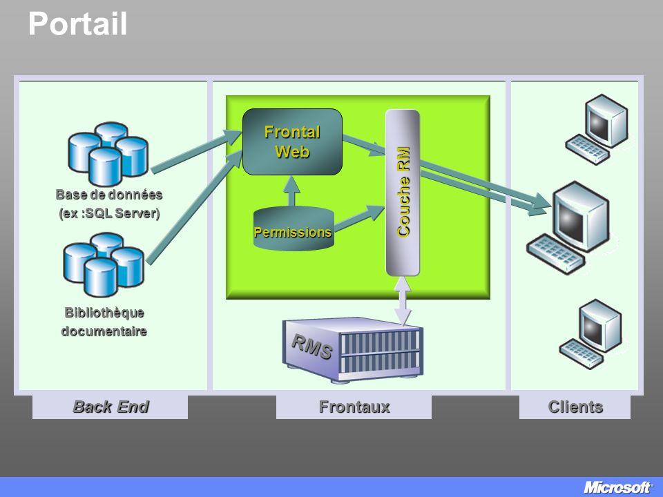 Portail Back End FrontauxClients Base de données (ex :SQL Server) Bibliothèque documentaire RMS Permissions Couche RM Frontal Web