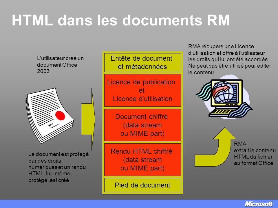 HTML dans les documents RM Entête de document et métadonnées Licence de publication et Licence dutilisation Document chiffré (data stream ou MIME part