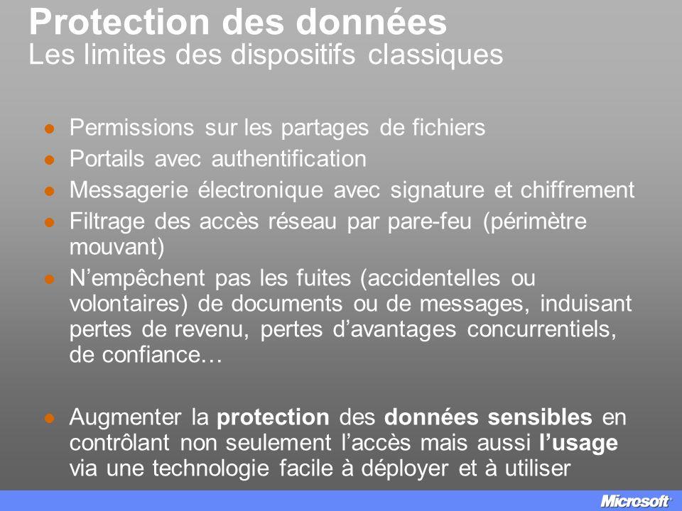 Protection des données Les limites des dispositifs classiques Permissions sur les partages de fichiers Portails avec authentification Messagerie élect