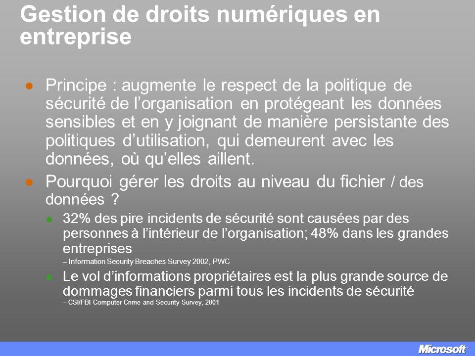 Gestion de droits numériques en entreprise Principe : augmente le respect de la politique de sécurité de lorganisation en protégeant les données sensi