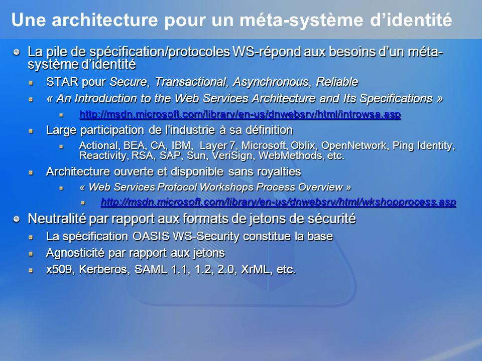 Une architecture pour un méta-système didentité La pile de spécification/protocoles WS-répond aux besoins dun méta- système didentité STAR pour Secure