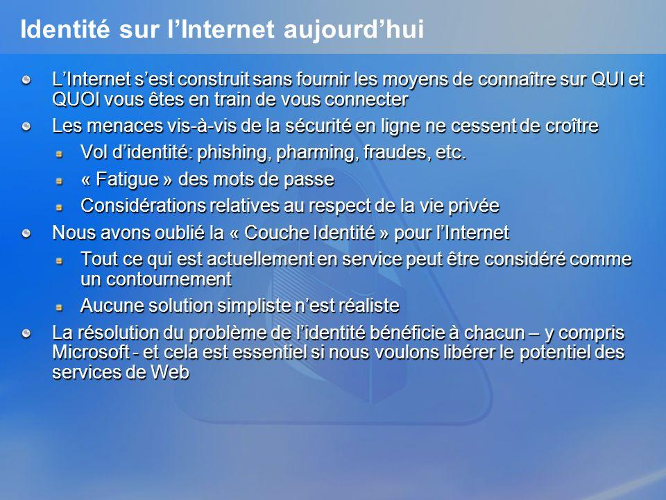 Identité sur lInternet aujourdhui LInternet sest construit sans fournir les moyens de connaître sur QUI et QUOI vous êtes en train de vous connecter Les menaces vis-à-vis de la sécurité en ligne ne cessent de croître Vol didentité: phishing, pharming, fraudes, etc.