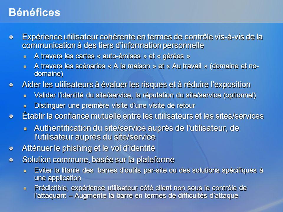 Bénéfices Expérience utilisateur cohérente en termes de contrôle vis-à-vis de la communication à des tiers dinformation personnelle A travers les cartes « auto-émises » et « gérées » A travers les scénarios « A la maison » et « Au travail » (domaine et no- domaine) Aider les utilisateurs à évaluer les risques et à réduire lexposition Valider lidentité du site/service, la réputation du site/service (optionnel) Distinguer une première visite dune visite de retour Établir la confiance mutuelle entre les utilisateurs et les sites/services Authentification du site/service auprès de l utilisateur, de l utilisateur auprès du site/service Atténuer le phishing et le vol didentité Solution commune, basée sur la plateforme Eviter la litanie des barres doutils par-site ou des solutions spécifiques à une application Prédictible, expérience utilisateur côté client non sous le contrôle de lattaquant – Augmente la barre en termes de difficultés dattaque
