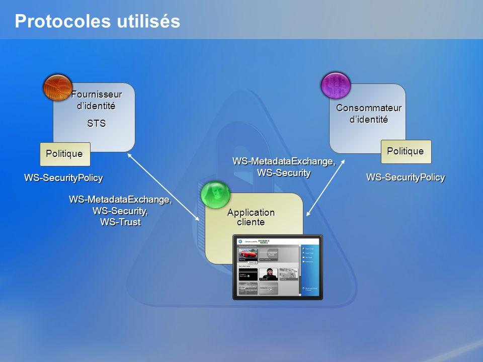 Protocoles utilisés FournisseurdidentitéSTS Consommateur didentité Politique Applicationcliente WS-SecurityPolicy WS-SecurityPolicy WS-MetadataExchang