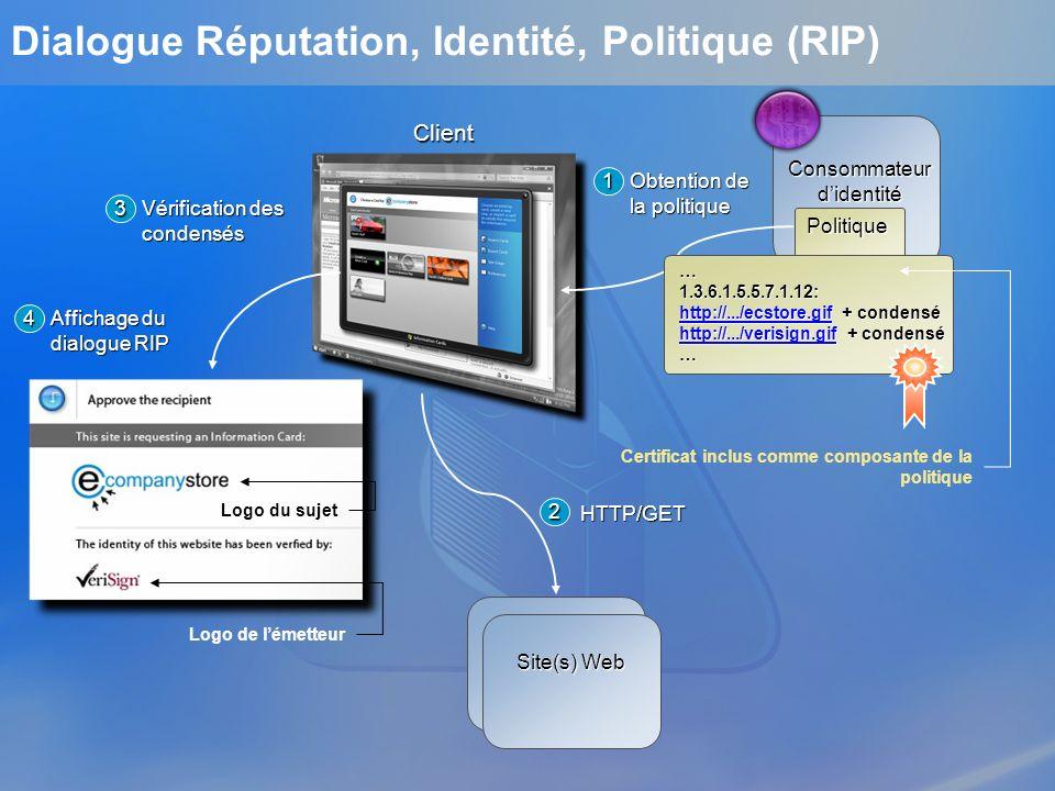 Consommateur didentité Dialogue Réputation, Identité, Politique (RIP) Client HTTP/GET 2 Web Site Site(s) Web Obtention de la politique Politique 1 Vérification des condensés 3 Affichage du dialogue RIP 4 Logo du sujet Logo de lémetteur …1.3.6.1.5.5.7.1.12: http://.../ecstore.gifhttp://.../ecstore.gif + condensé http://.../ecstore.gif http://.../verisign.gifhttp://.../verisign.gif + condensé http://.../verisign.gif… Certificat inclus comme composante de la politique