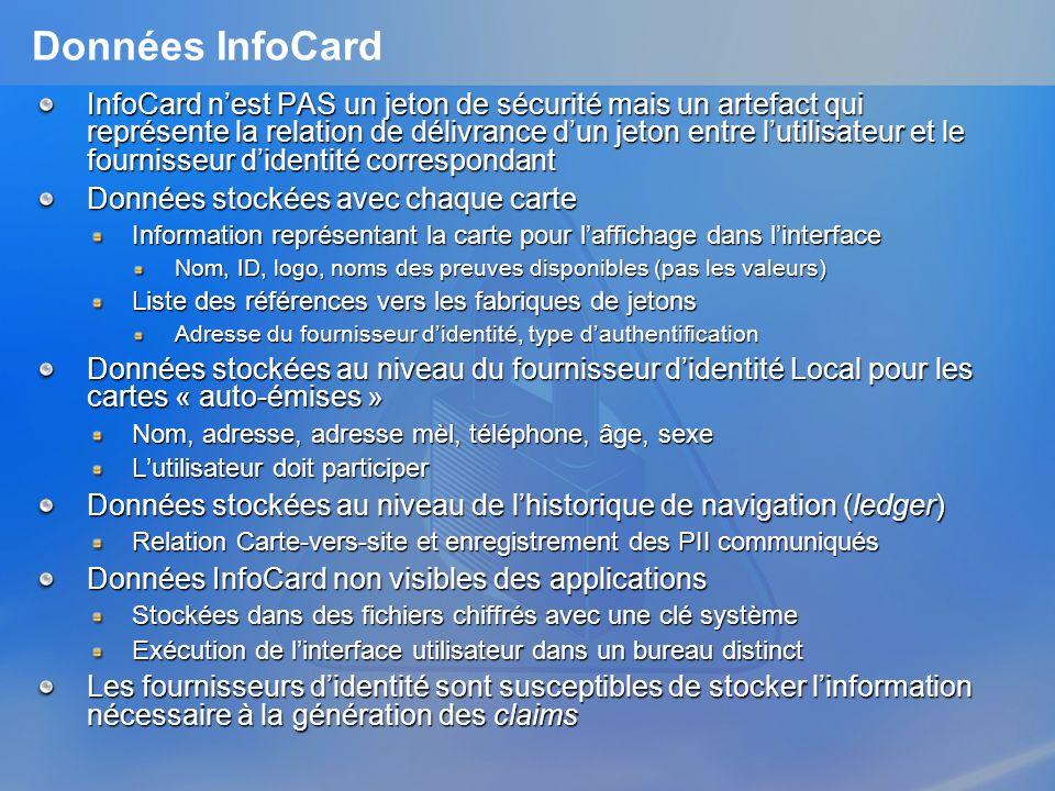 Données InfoCard InfoCard nest PAS un jeton de sécurité mais un artefact qui représente la relation de délivrance dun jeton entre lutilisateur et le fournisseur didentité correspondant Données stockées avec chaque carte Information représentant la carte pour laffichage dans linterface Nom, ID, logo, noms des preuves disponibles (pas les valeurs) Liste des références vers les fabriques de jetons Adresse du fournisseur didentité, type dauthentification Données stockées au niveau du fournisseur didentité Local pour les cartes « auto-émises » Nom, adresse, adresse mèl, téléphone, âge, sexe Lutilisateur doit participer Données stockées au niveau de lhistorique de navigation (ledger) Relation Carte-vers-site et enregistrement des PII communiqués Données InfoCard non visibles des applications Stockées dans des fichiers chiffrés avec une clé système Exécution de linterface utilisateur dans un bureau distinct Les fournisseurs didentité sont susceptibles de stocker linformation nécessaire à la génération des claims