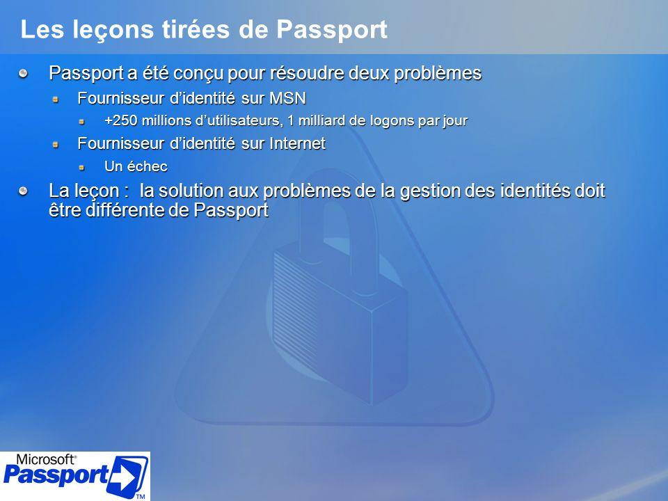 Les leçons tirées de Passport Passport a été conçu pour résoudre deux problèmes Fournisseur didentité sur MSN +250 millions dutilisateurs, 1 milliard de logons par jour Fournisseur didentité sur Internet Un échec La leçon : la solution aux problèmes de la gestion des identités doit être différente de Passport