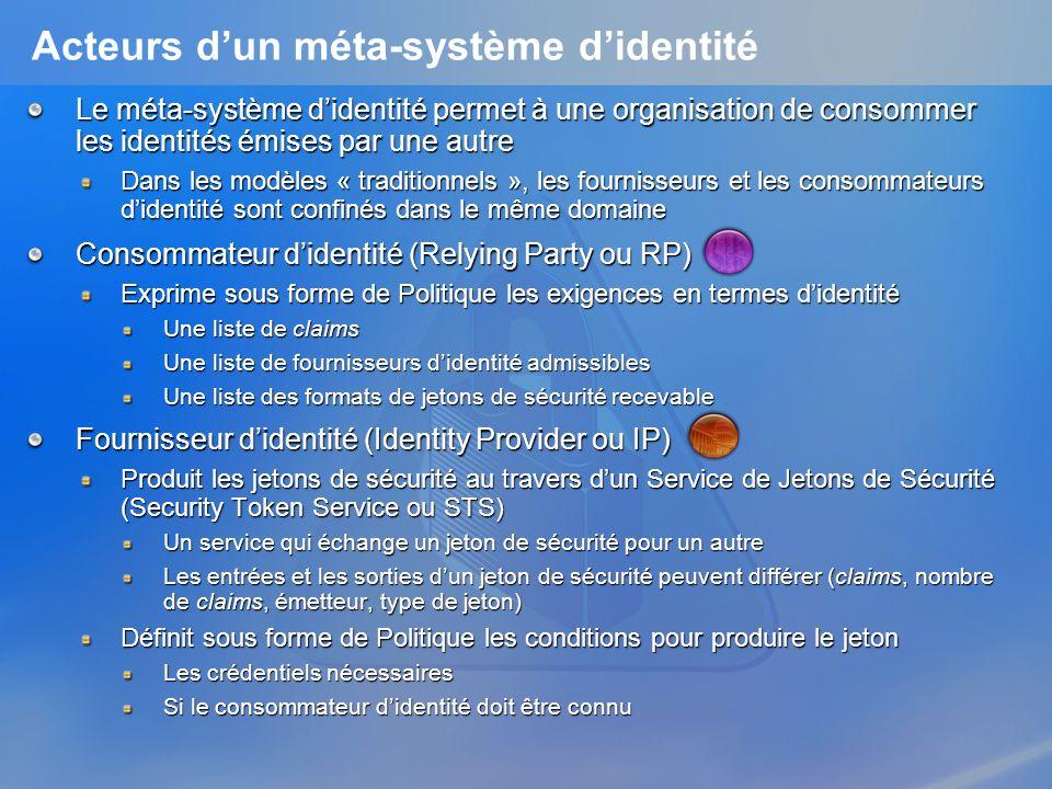 Acteurs dun méta-système didentité Le méta-système didentité permet à une organisation de consommer les identités émises par une autre Dans les modèles « traditionnels », les fournisseurs et les consommateurs didentité sont confinés dans le même domaine Consommateur didentité (Relying Party ou RP) Exprime sous forme de Politique les exigences en termes didentité Une liste de claims Une liste de fournisseurs didentité admissibles Une liste des formats de jetons de sécurité recevable Fournisseur didentité (Identity Provider ou IP) Produit les jetons de sécurité au travers dun Service de Jetons de Sécurité (Security Token Service ou STS) Un service qui échange un jeton de sécurité pour un autre Les entrées et les sorties dun jeton de sécurité peuvent différer (claims, nombre de claims, émetteur, type de jeton) Définit sous forme de Politique les conditions pour produire le jeton Les crédentiels nécessaires Si le consommateur didentité doit être connu