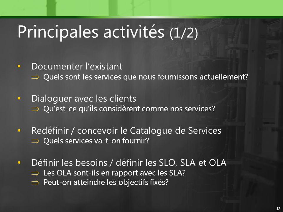 Principales activités (1/2) Documenter lexistant Quels sont les services que nous fournissons actuellement? Dialoguer avec les clients Quest-ce quils