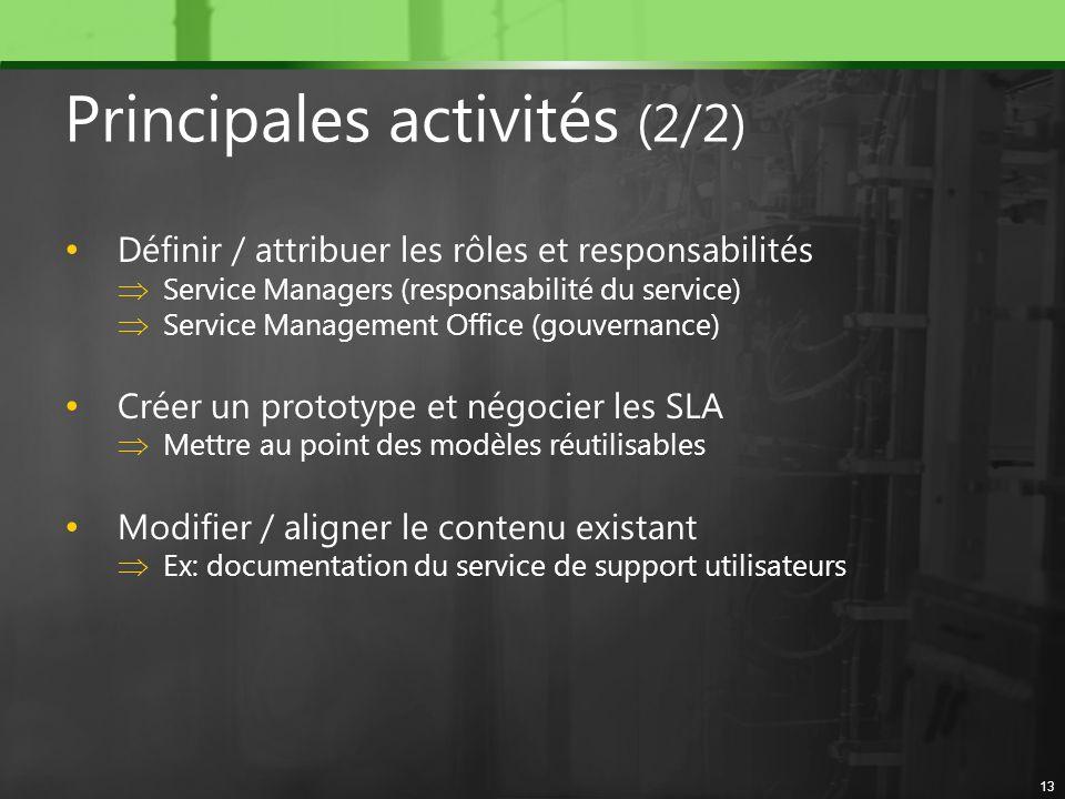 Principales activités (2/2) Définir / attribuer les rôles et responsabilités Service Managers (responsabilité du service) Service Management Office (g