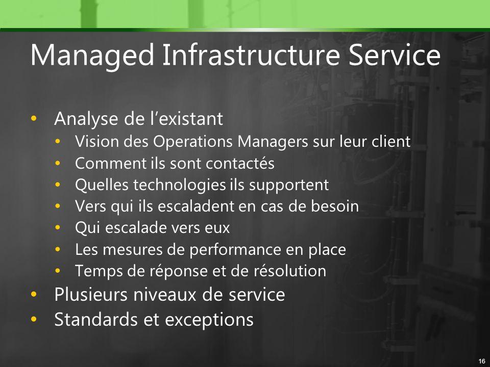 Regroupement fonctionnel Composants de base Platform Management Infrastructure Management Network Management Space and Power Composants optionnels (en fonction du besoin du client) Storage Management Virtual Server Utility 17