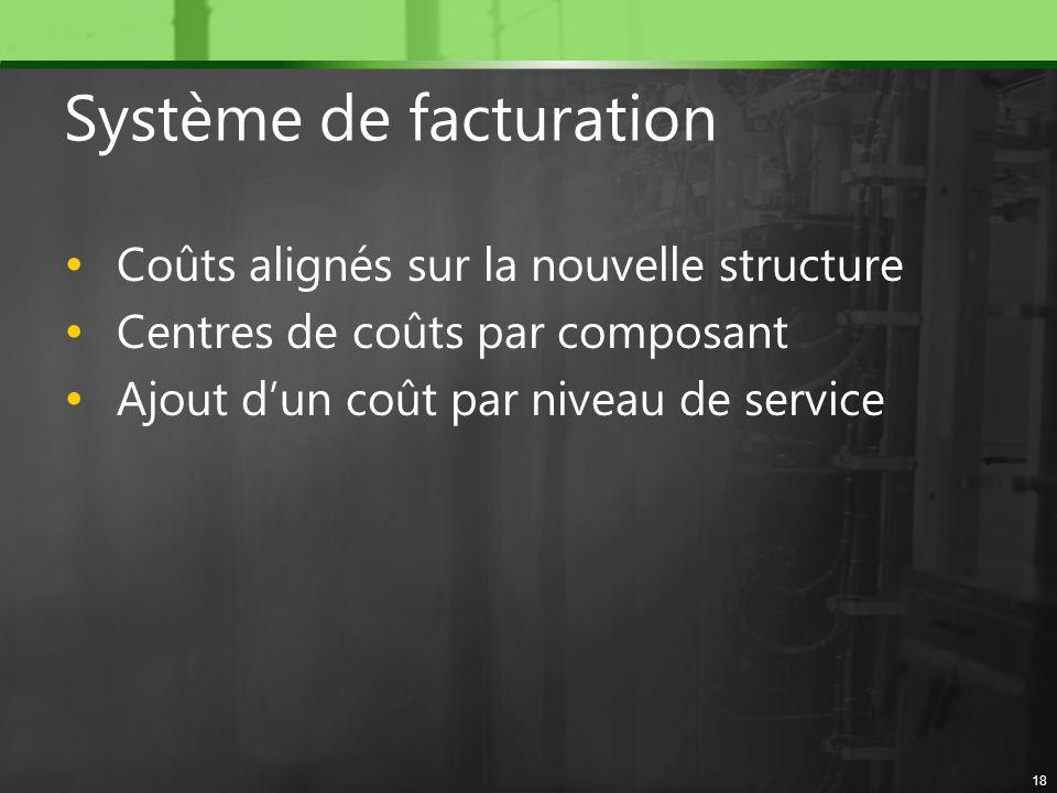 Système de facturation Coûts alignés sur la nouvelle structure Centres de coûts par composant Ajout dun coût par niveau de service 18