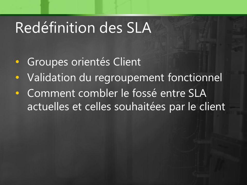 Groupes orientés Client Validation du regroupement fonctionnel Comment combler le fossé entre SLA actuelles et celles souhaitées par le client Redéfin