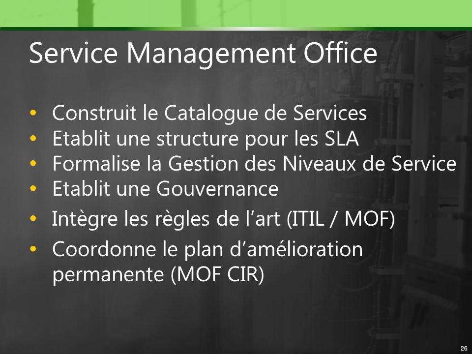 Service Management Office Construit le Catalogue de Services Etablit une structure pour les SLA Formalise la Gestion des Niveaux de Service Etablit un