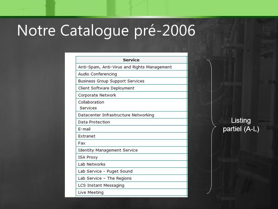 Listing partiel (A-L) Notre Catalogue pré-2006