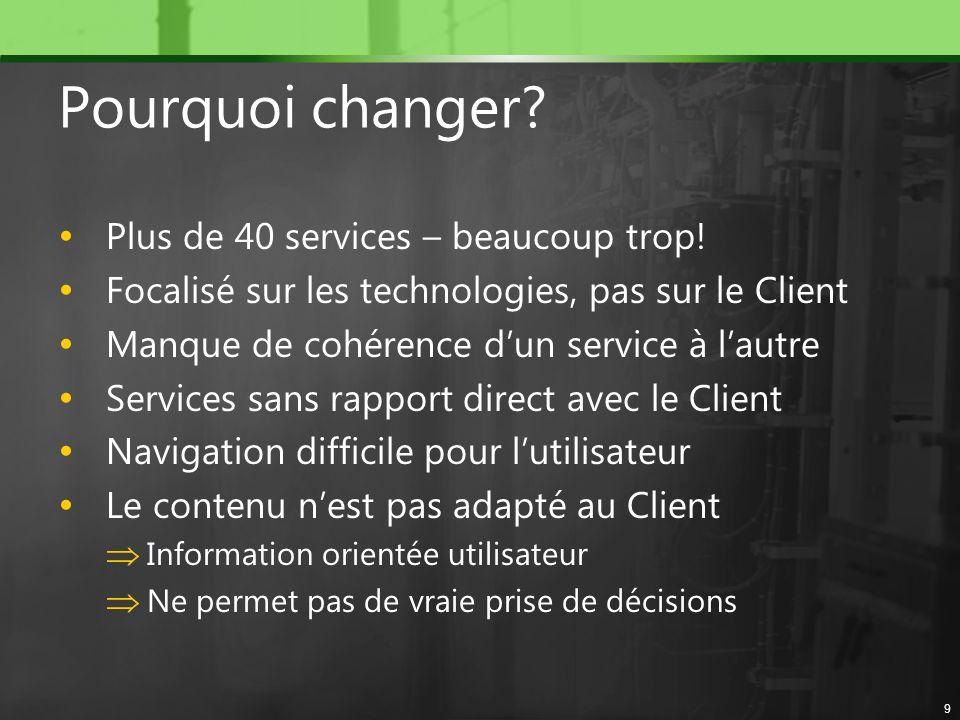Pourquoi changer? Plus de 40 services – beaucoup trop! Focalisé sur les technologies, pas sur le Client Manque de cohérence dun service à lautre Servi
