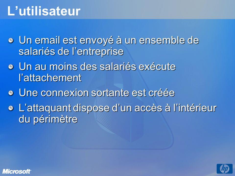 Lutilisateur Un email est envoyé à un ensemble de salariés de lentreprise Un au moins des salariés exécute lattachement Une connexion sortante est cré