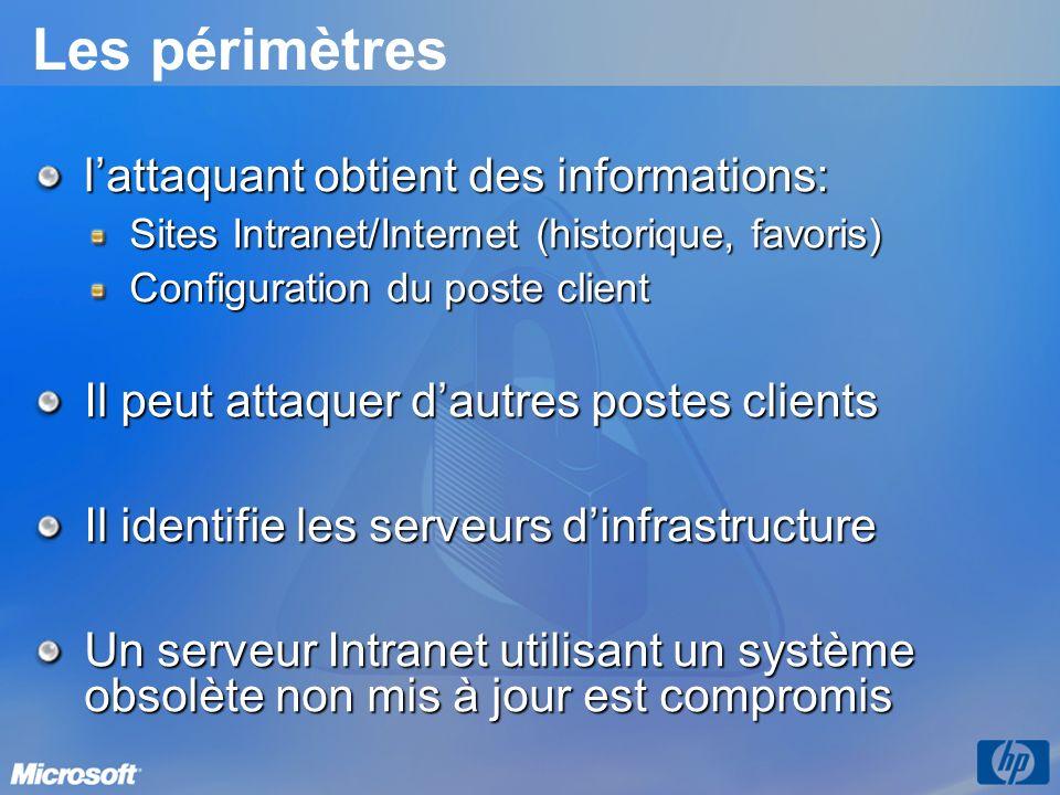 Les périmètres lattaquant obtient des informations: Sites Intranet/Internet (historique, favoris) Configuration du poste client Il peut attaquer dautr