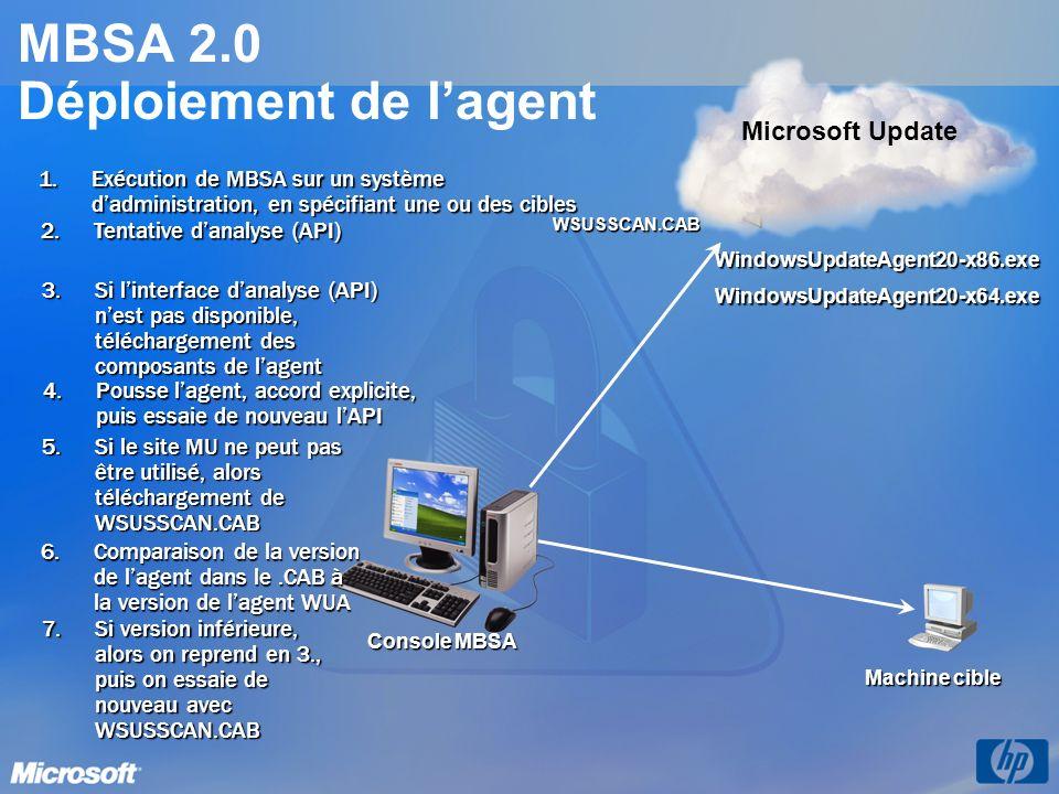 Console MBSA MBSA 2.0 Déploiement de lagent 3.Si linterface danalyse (API) nest pas disponible, téléchargement des composants de lagent 1.Exécution de MBSA sur un système dadministration, en spécifiant une ou des cibles 4.Pousse lagent, accord explicite, puis essaie de nouveau lAPI 5.Si le site MU ne peut pas être utilisé, alors téléchargement de WSUSSCAN.CAB 6.Comparaison de la version de lagent dans le.CAB à la version de lagent WUA 7.Si version inférieure, alors on reprend en 3., puis on essaie de nouveau avec WSUSSCAN.CAB Microsoft Update WindowsUpdateAgent20-x86.exeWindowsUpdateAgent20-x64.exe Machine cible WSUSSCAN.CAB 2.Tentative danalyse (API)