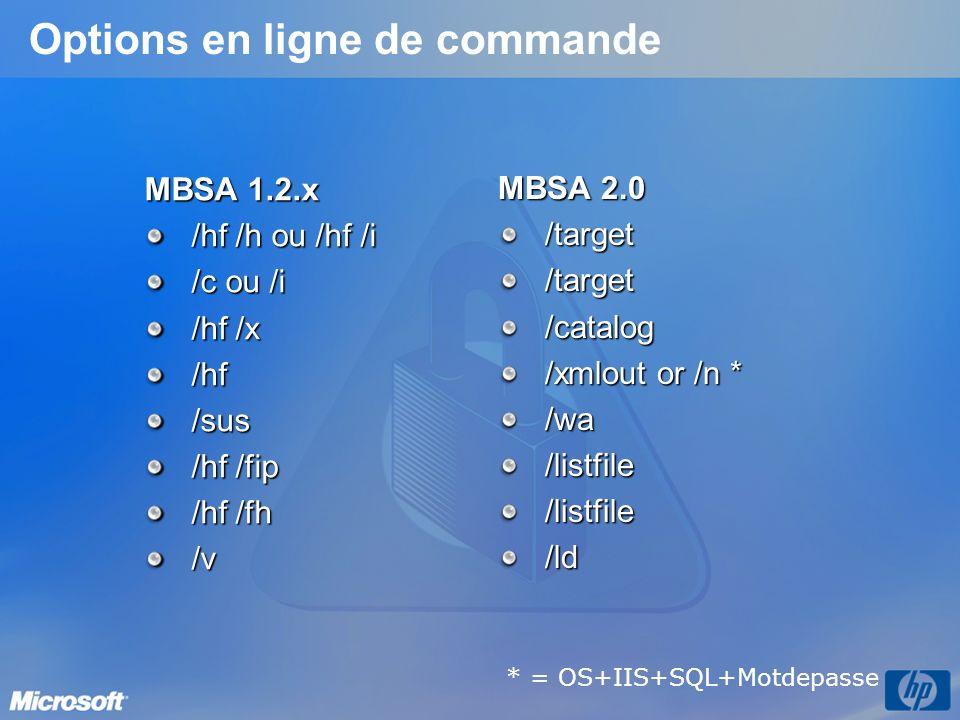 Options en ligne de commande MBSA 1.2.x /hf /h ou /hf /i /c ou /i /hf /x /hf/sus /hf /fip /hf /fh /v MBSA 2.0 /target/target/catalog /xmlout or /n * /wa/listfile/listfile/ld * = OS+IIS+SQL+Motdepasse