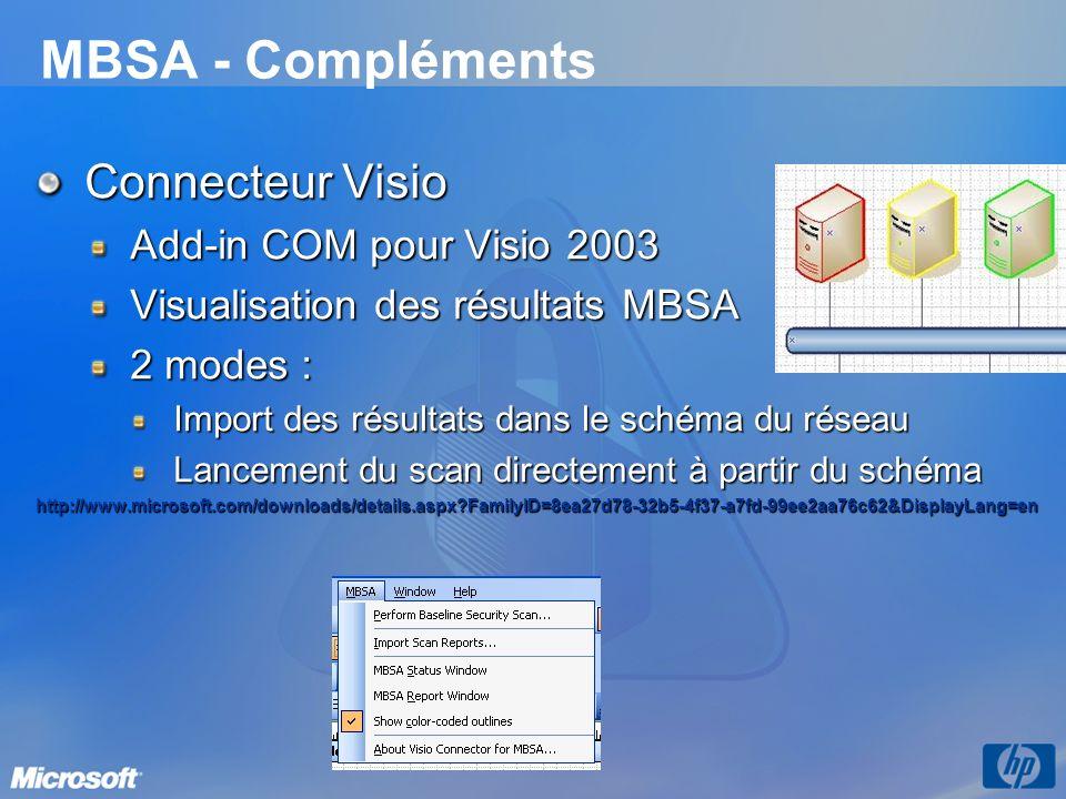 Add-in COM pour Visio 2003 Visualisation des résultats MBSA 2 modes : Import des résultats dans le schéma du réseau Lancement du scan directement à partir du schéma http://www.microsoft.com/downloads/details.aspx?FamilyID=8ea27d78-32b5-4f37-a7fd-99ee2aa76c62&DisplayLang=en MBSA - Compléments