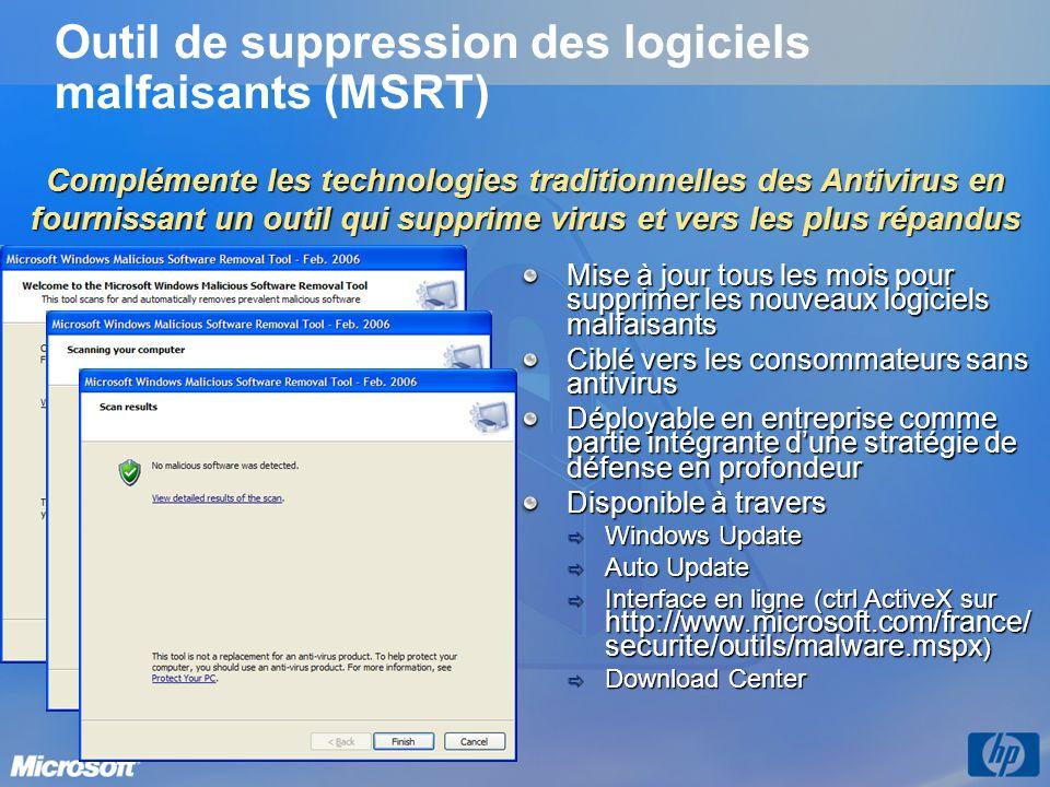 Outil de suppression des logiciels malfaisants (MSRT) Mise à jour tous les mois pour supprimer les nouveaux logiciels malfaisants Ciblé vers les consommateurs sans antivirus Déployable en entreprise comme partie intégrante dune stratégie de défense en profondeur Disponible à travers Windows Update Windows Update Auto Update Auto Update Interface en ligne (ctrl ActiveX sur http://www.microsoft.com/france/ securite/outils/malware.mspx ) Interface en ligne (ctrl ActiveX sur http://www.microsoft.com/france/ securite/outils/malware.mspx ) Download Center Download Center Complémente les technologies traditionnelles des Antivirus en fournissant un outil qui supprime virus et vers les plus répandus