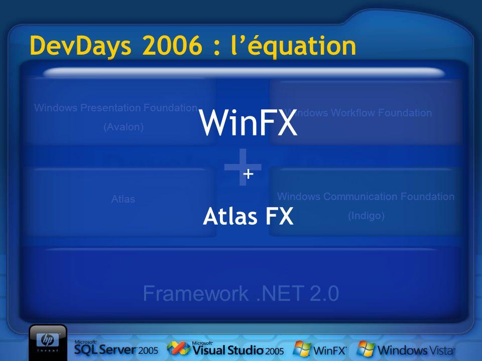 Windows Presentation Foundation (Avalon) Windows Communication Foundation (Indigo) Windows Workflow Foundation Atlas Framework.NET 2.0 + DevDays 2006 : léquation WinFX + Atlas FX