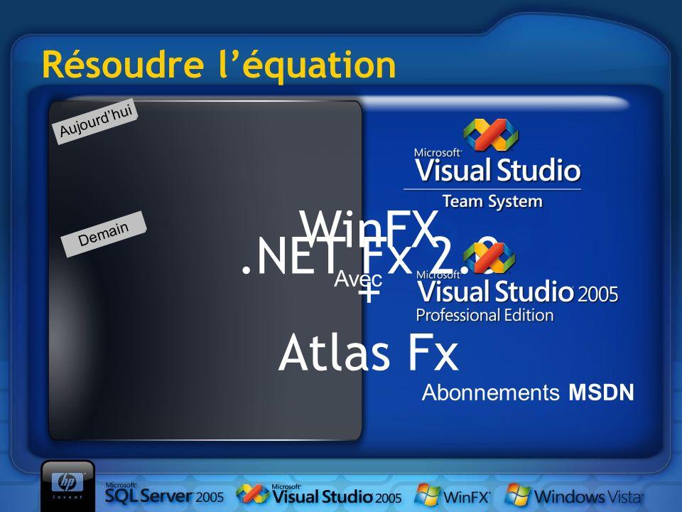 Résoudre léquation.NET Fx 2.0 WinFX + Atlas Fx Aujourdhui Demain Abonnements MSDN Avec