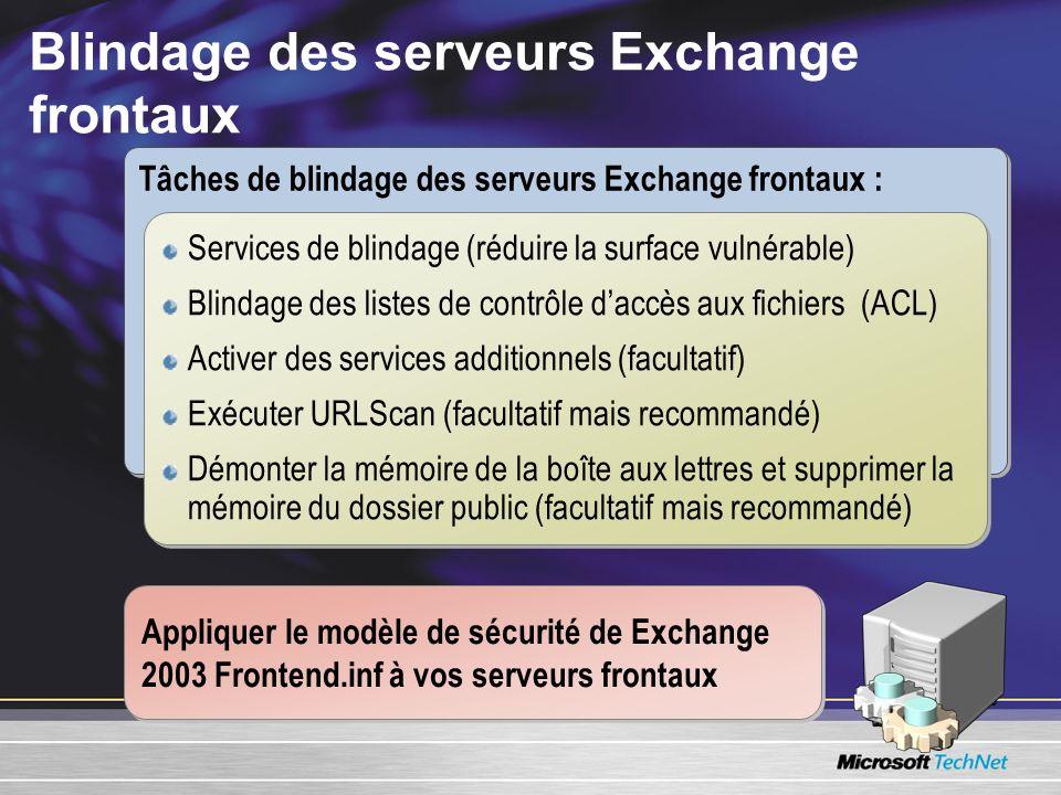 Blindage des serveurs Exchange frontaux Tâches de blindage des serveurs Exchange frontaux : Services de blindage (réduire la surface vulnérable) Blind