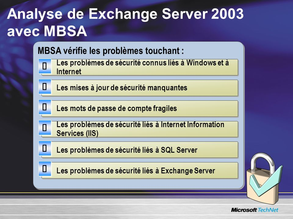 Analyse de Exchange Server 2003 avec MBSA MBSA vérifie les problèmes touchant : Les problèmes de sécurité connus liés à Windows et à Internet Les mise
