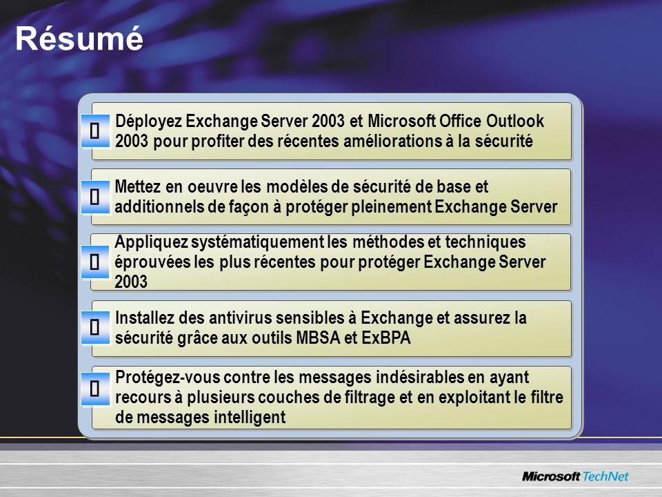 Résumé Déployez Exchange Server 2003 et Microsoft Office Outlook 2003 pour profiter des récentes améliorations à la sécurité Mettez en oeuvre les modè