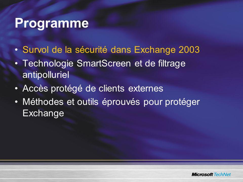 Programme Survol de la sécurité dans Exchange 2003 Technologie SmartScreen et de filtrage antipolluriel Accès protégé de clients externes Méthodes et