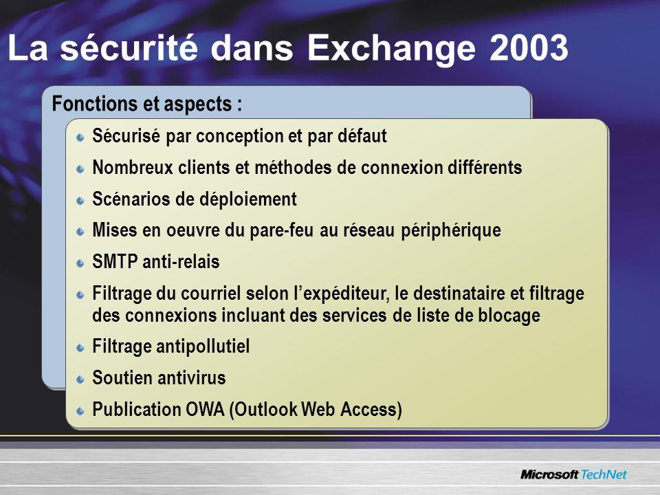 La sécurité dans Exchange 2003 Fonctions et aspects : Sécurisé par conception et par défaut Nombreux clients et méthodes de connexion différents Scéna
