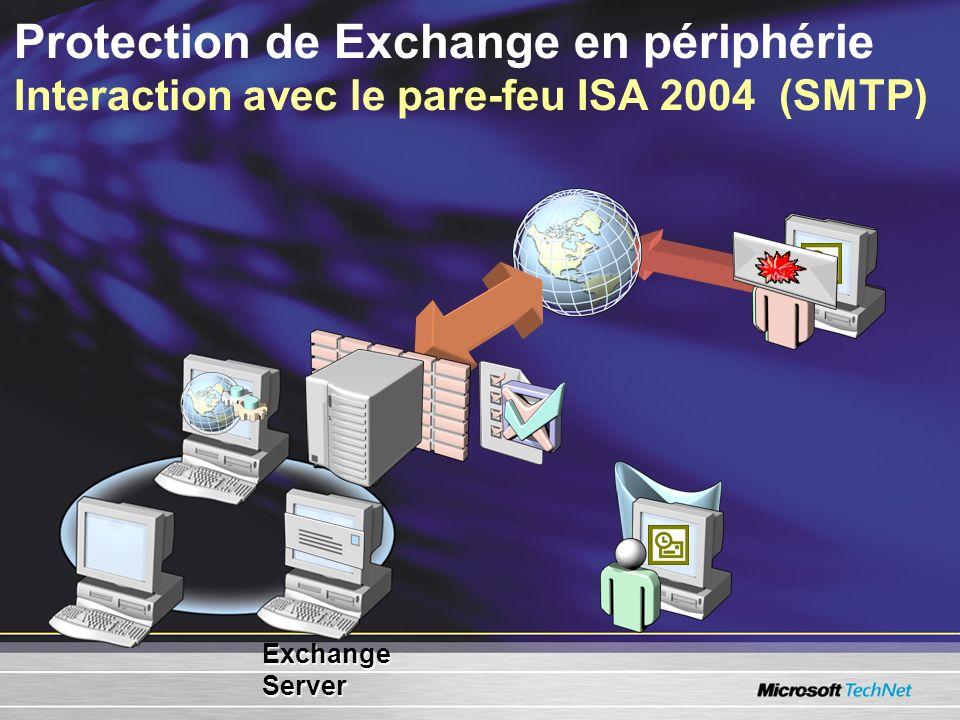 Configurer laccès protégé de clients à Outlook RPC / RPC over HTTP(S) Client Outlook Serveurs Exchange ISA Server Utilisez les règles de publication du serveur de courriel pour activer les connexions Outlook RPC